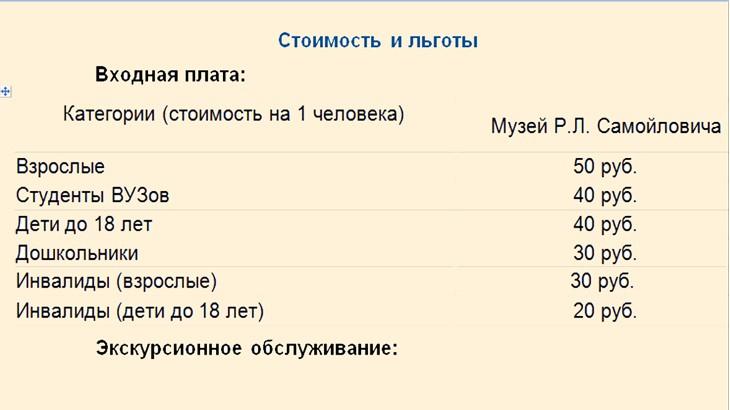 Цена билета на посещение музея-мемориала Р.Л.Самойлович