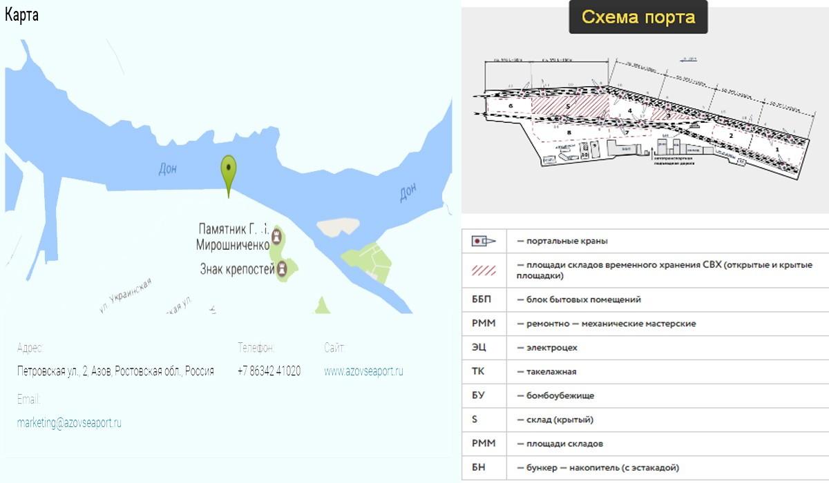 Схема Азовского международного порта