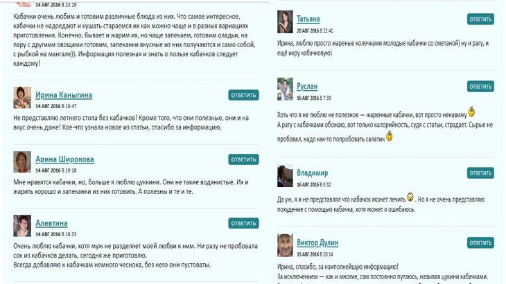 Отзывы пользователей интернет