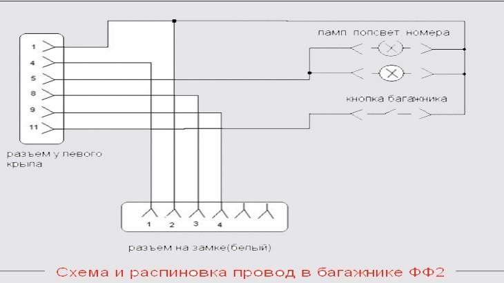Схема распиновки проводов и соединений в багажном отделении автомобиля
