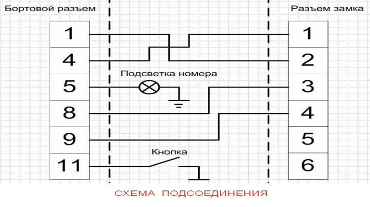Схема присоединения проводов в багажном отделении